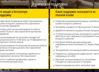 Строительные материалы, метизы, электроинструмент. (BuildPRO) (рус. + англ.)