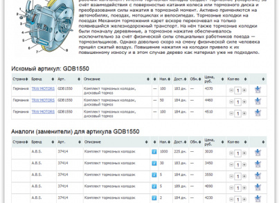 Продажа автозапчастей онлайн - Linemedia Автоэксперт