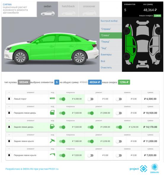 Компонент для сервиса оценки кузовного ремонта автомобиля