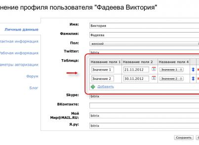 Не отображается таблица в битрикс админка битрикс малый бизнес