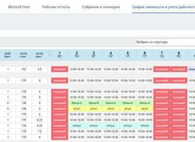 Битрикс график по данным ответы на тест битрикса администратор базовый