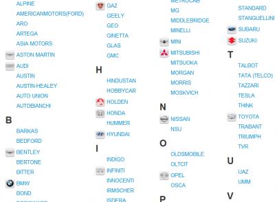 Текдок для битрикс шаблоны для каталога битрикс