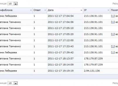 Модуль голосования битрикс битрикс24 добавить услуги